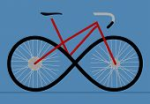 The Sign Of A Bicycle As An Infinity Forward Movement, A Sigil Of Movement, Development, A Bicycle R poster