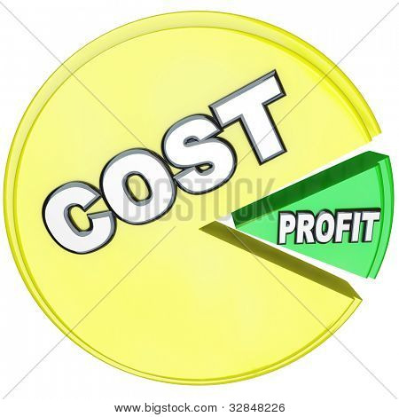 A big yellow pie share marked Cost threatens to eat a smaller green piece marked Profits, symbolizing a business whose costs have become too high in relation to revenue