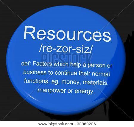 Botón de definición de recursos mostrando materiales activos y mano de obra para un negocio