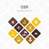 Csr Infographic 10 Option Color Design. Responsibility, Sustainability, Ethics, Goal Simple Icons poster