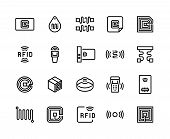 Radio Tag Line Icons. Wireless Rfid Chip And Radio-frequency Identification, Wireless Antenna And El poster