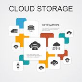 Cloud Storage Infographic 10 Line Icons Template.cloud Backup, Data Center, Hybrid Storage, Data Com poster