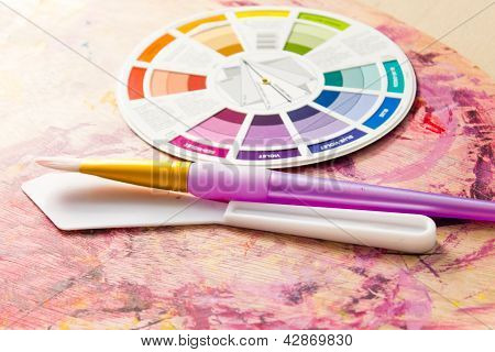 Colour Wheel And Painting Accessories