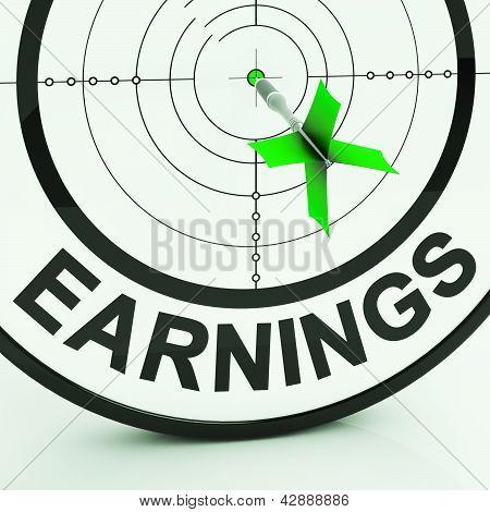 Winst geeft geld van werkgelegenheid winst inkomen
