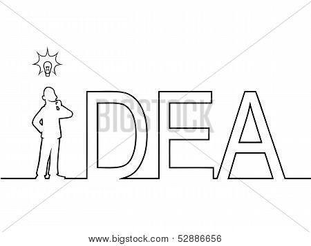 The word IDEA with a man standing in it