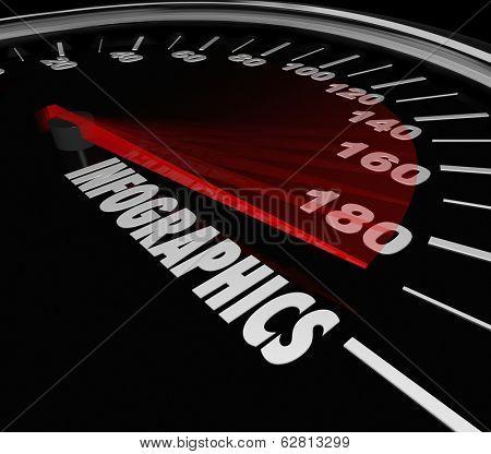 Infographics Word Speedometer Data Illustrated Information
