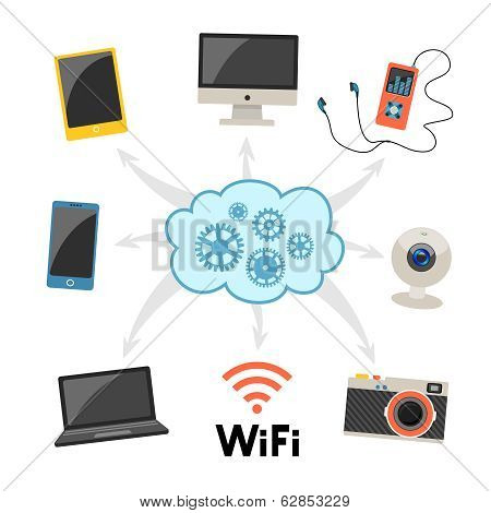Cloud computing and networking infographics