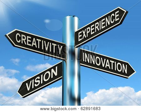 Creativity Experience Innovation Vision Signpost Means Business Development