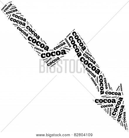 Cocoa Commodity Price Drop. Word Cloud Illustration.