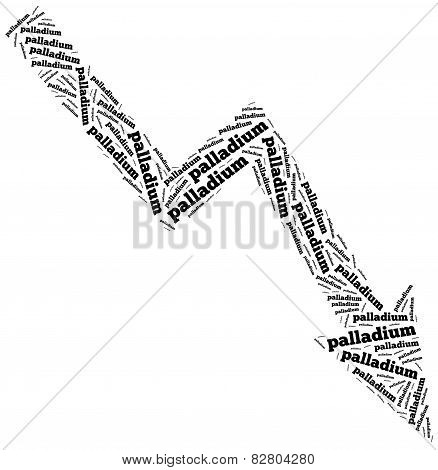 Palladium Commodity Price Drop. Word Cloud Illustration.