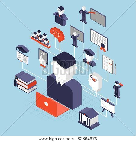 Higher Education Isometric