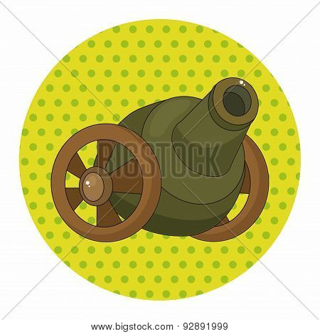 Cannon Theme Elements Vector,eps