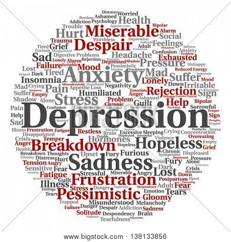 Vector concept conceptual depression mental emotional disorder round abstract word cloud isolated on background metaphor to anxiety, sadness, negative, sad, problem despair unhappy frustration symptom