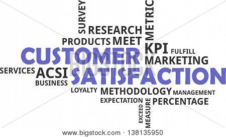 A word cloud of customer satisfaction related items
