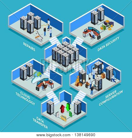 Datacenter isometric concept with data security server room data transfer and cloud technology 3d compositions flat vector illustration