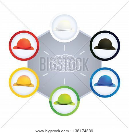Vector Illustration of Six Colors Hats, A Modern System of Thinking for Business