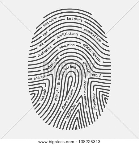 Fingerprint and personal information inside. Security and control