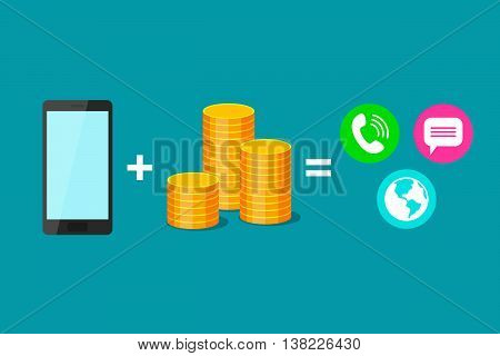 Phone plus money is equal to calls, sms and internet in business formula. Payment of communications services and use of phone