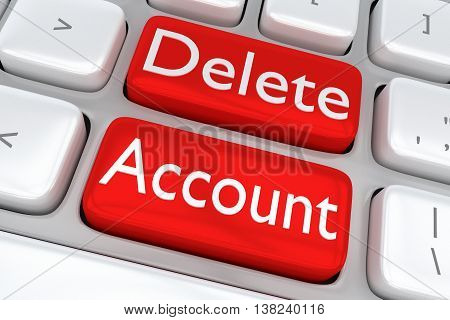Delete Account Concept