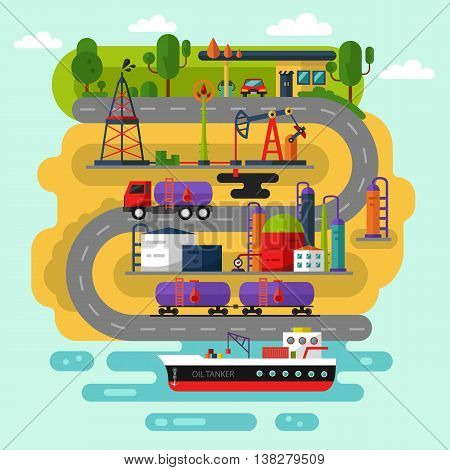 Vector flat style infographic of oil extraction and transportation. Including rig, pumping station, delivery, storage, factory, gas station, road, cargo tank, gasoline tanker, petroleum refinery.