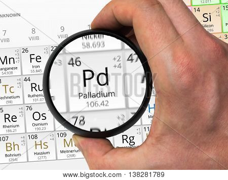 Palladium Symbol - Pd. Element Of The Periodic Table Zoomed With