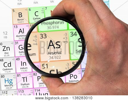 Arsenic Symbol - As. Element Of The Periodic Table Zoomed With M