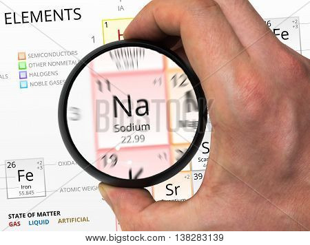 Sodium Symbol - Na. Element Of The Periodic Table Zoomed With Ma