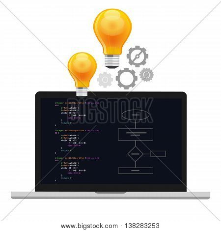 computer algorithm computer science problem solving process with programming language code concept light bulb and gear