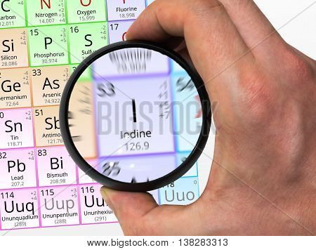Iodine Symbol - I. Element Of The Periodic Table Zoomed With Mag