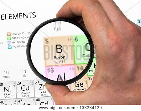 Boron Symbol - B. Element Of The Periodic Table Zoomed With Magn