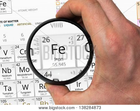 Iron Symbol - Fe. Element Of The Periodic Table Zoomed With Magn