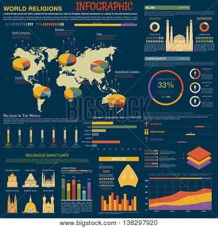 Infographic with pie, bar, circle charts and diagrams, graphs of world religion distribution or comparing population.Islam and christianity, buddhism and hinduism, judaism and atheism comparison. Branche of shiism and sunnism, orthodox and  catholic.