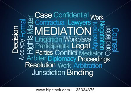 Mediation Word Cloud on Blue Background