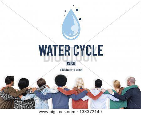 Water Cycle Condensation Evaporation Rain Natural Concept