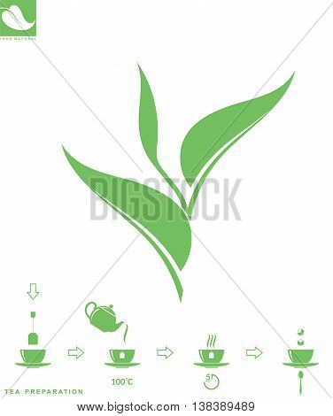 Green tea. Isolated on white background. (EPS)