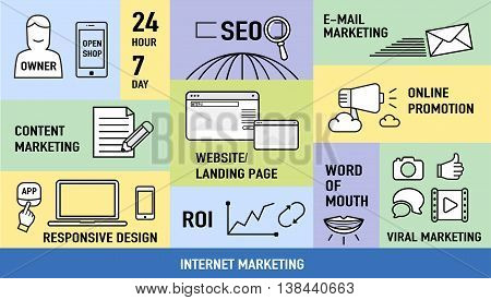 Infographics Of  Internet Marketing With Feature Icon ,digital Business Concept