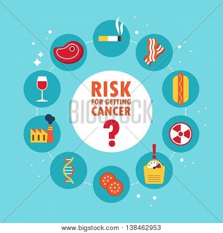 Risk for getting cancer concept infographic with flat icons. Vector illustration