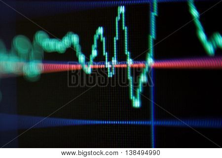 Monitor visualization of frequency