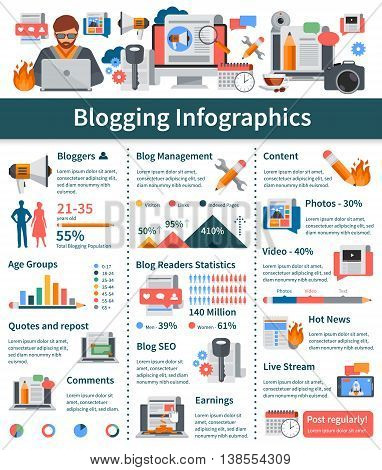 Blogging flat infographics layout with blogger age groups statistics hot news and live stream presentation blog development tools vector illustration