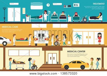 Treatment Medical Care and Center flat hospital interior outdoor concept web vector illustration. Ambulance, Emergency, Laboratory, Medicine service Posters
