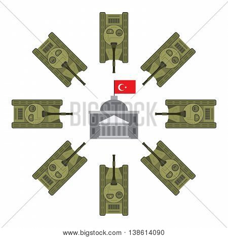 The military coup and the attempt to seize power in Turkey
