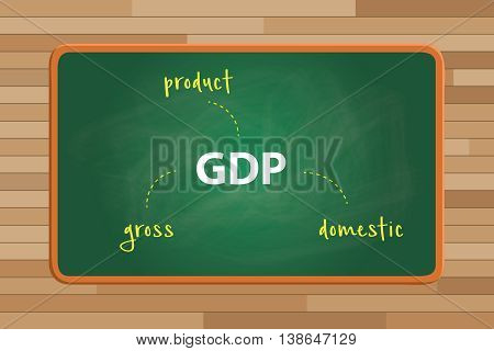 gdp gross domestic product concept with alphabet text on top of the green board vector graphic illustration
