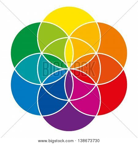 Rainbow colored Seed of Life and Color wheel, showing complementary colors that is used in art and for paintings, primary and secondary in the center and the resulting mixed ones. Illustration.
