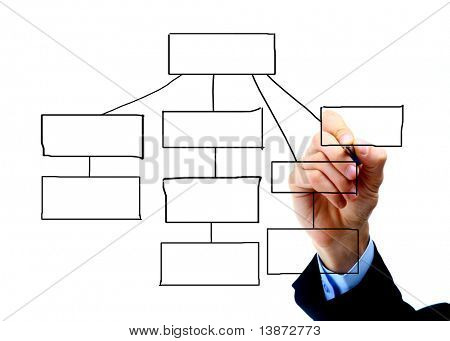 Hand-Zeichnung Diagramm isoliert auf weißem Hintergrund