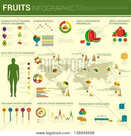 Fruits infographic design with charts and world map, berries as blackberry and cherry, grapes and mango, grapefruit and pear, cherry and watermelon, banana and orange. Food and nutrition, eating theme