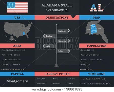 USA - Alabama state infographic template design