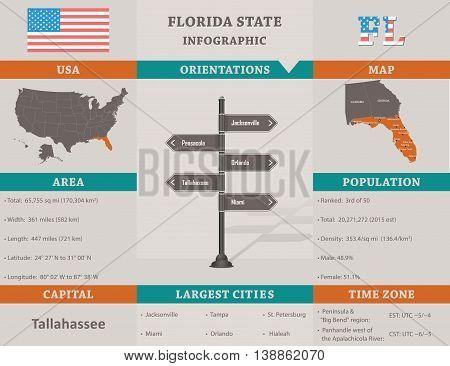 USA - Florida state infographic template design
