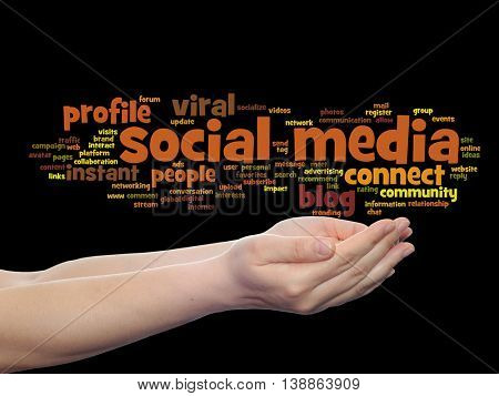 Concept or conceptual social media marketing or communication abstract word cloud in hand isolated on background