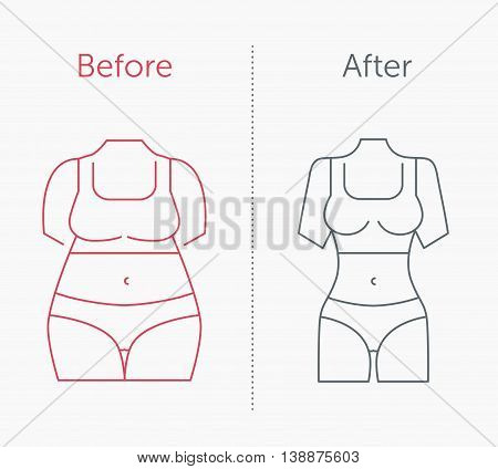 Illustration of a fat and slim woman figure.