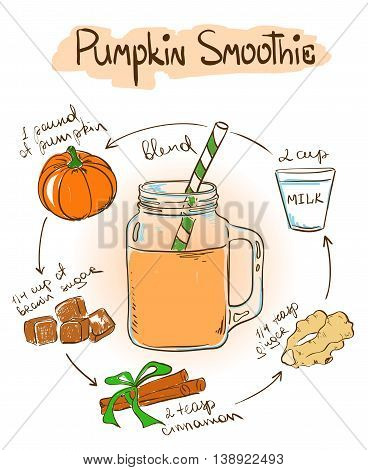 Hand drawn sketch illustration with Pumpkin smoothie. Including recipe and ingredients for restaurant or cafe. Healthy lifestyle concept.